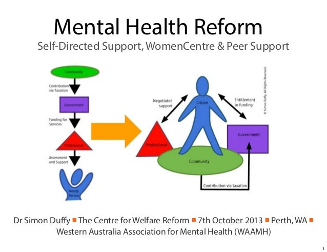 Mental Health Reform Self-Directed Support, WomenCentre & Peer Support Dr Simon Duffy ■ The Centre for Welfare Reform ■ 7th...