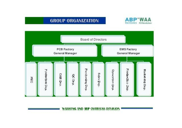 Board of Directors PCB Factory General Manager EMS Factory General Manager