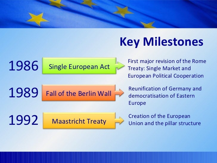 a history of european union An annotated foreign affairs syllabus on the european union the best scholarship on the eu illuminates its fitful history european identity, and the future.