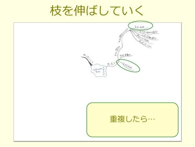 枝を伸ばしていく 重複したら…