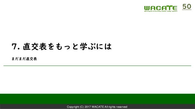 Copyright (C) 2017 WACATE All rights reserved 7. 直交表をもっと学ぶには まだまだ直交表 50