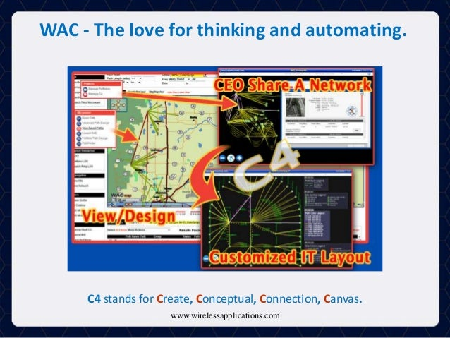 WAC - The love for thinking and automating. www.wirelessapplications.com C4 stands for Create, Conceptual, Connection, Can...