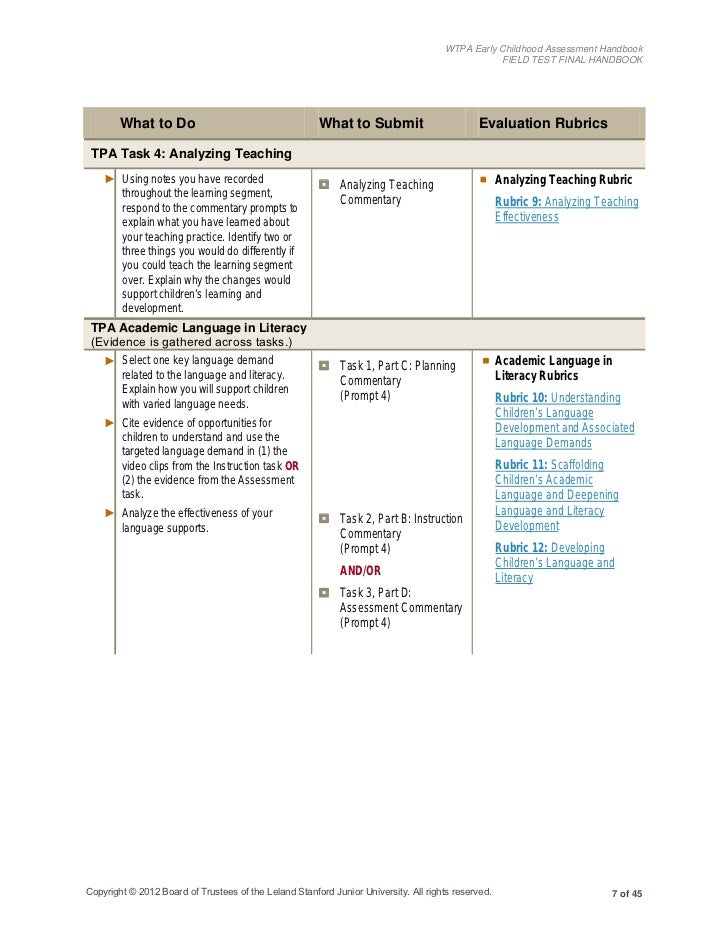 Tpa Task 4 Sample border=