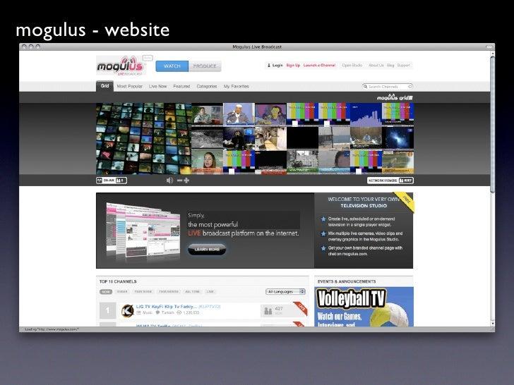 hobnox - website