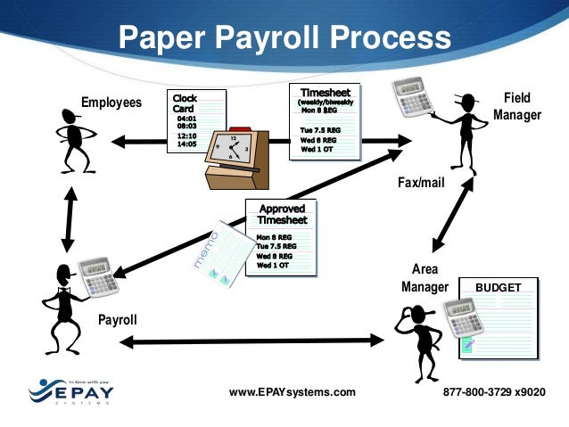 lan-based payroll system essay Dee w hock's thought-provoking essay on chaordicorg  but if you're building a standalone or lan-based accounting system,  payroll journal,.