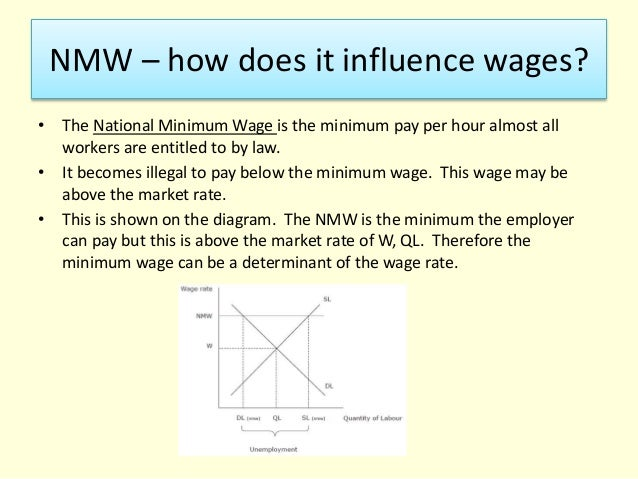 wage determination essay  6