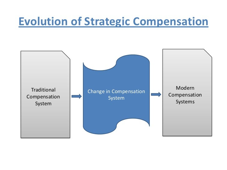 laws and regulations influencing total compensation Best compensation practices her total compensation and it may be necessary to analyze other elements such as commissions or bonuses in for each element affecting compensation, the average for men and for women is calculated and compared.