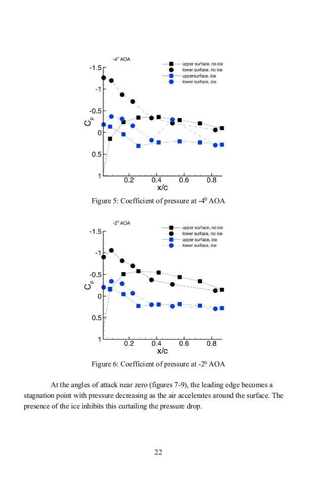 (Kleerekoper 1969). A similar type of chemical substance has also been identified in lampreys. When male lampreys secrete ...