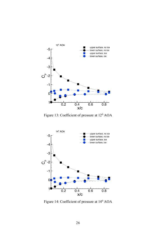 Species Recognition in Zebrafish The documentation of shoaling in zebrafish demonstrates the advantage of social behaviors...