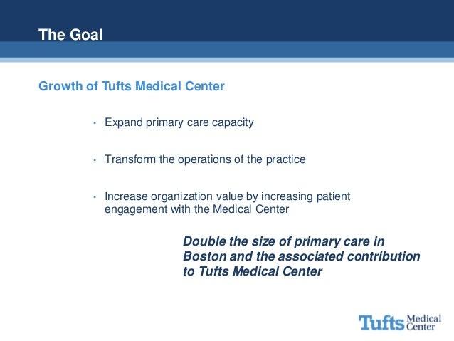 The Last Internist: The future of primary care internal medicine