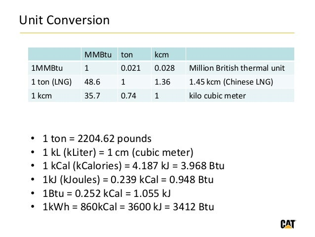 My presentation on lng import from china study - Conversion m3 en tonne ...