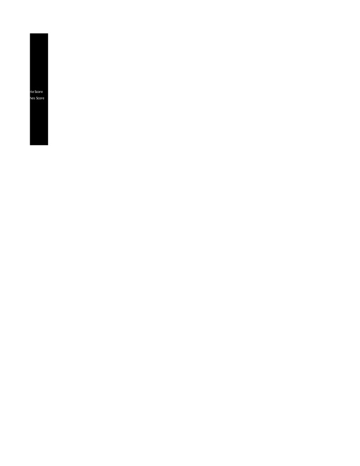 Athlete ScoreCoaches Score