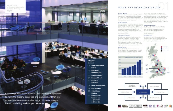 Wagstaff corporate profile pdf 29 3 11