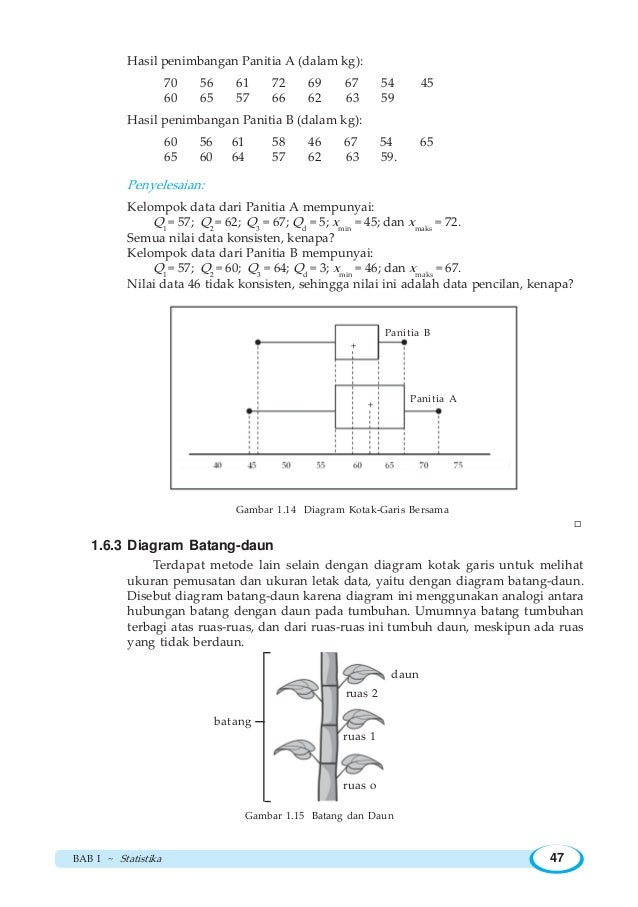 Wahana matematika ips 58 ccuart Image collections