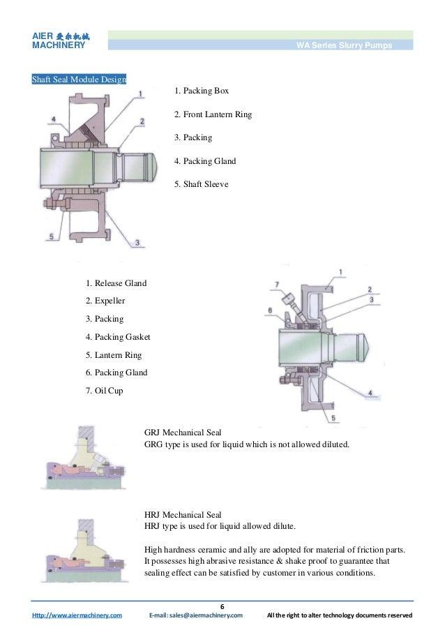 WA heavy duty slurry pump brochure