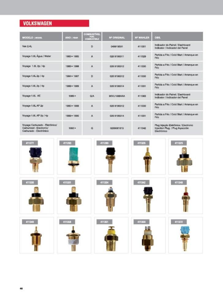 Wahler sensores 2012
