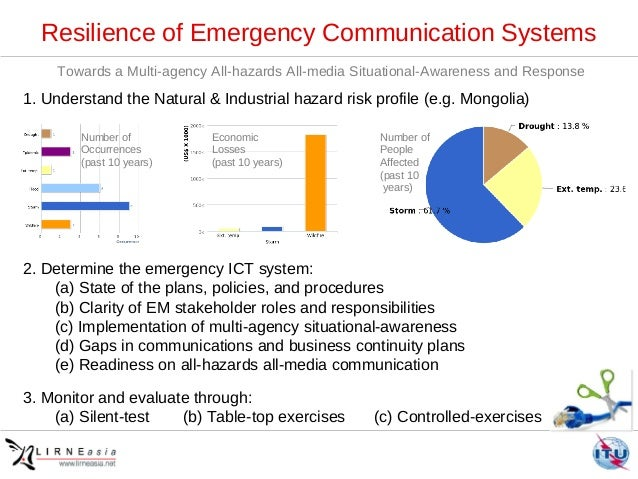 Who Determine A State Of Emergency For Natural Disasters