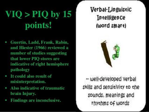 Discrepancy Between Verbal IQ and Performance IQ
