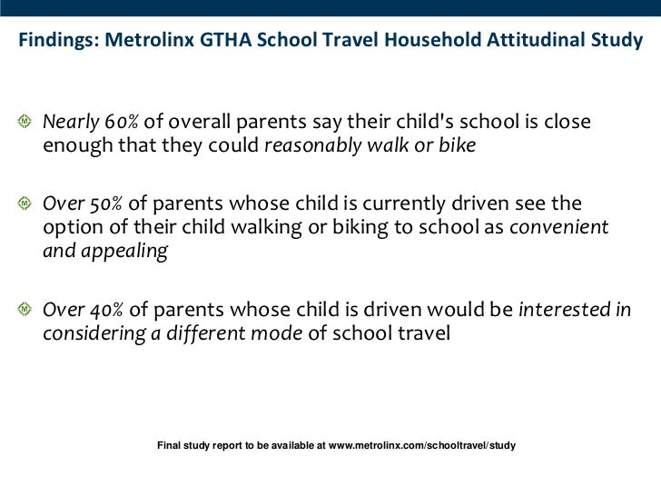 Findings: Metrolinx GTHA School Travel Household Attitudinal Study  Nearly 60% of overall parents say their childs school ...