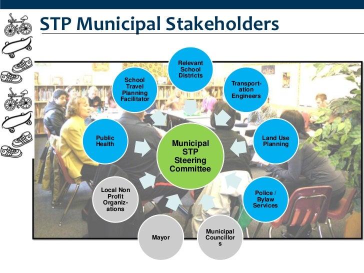 STP Municipal Stakeholders                                     Relevant                                      School       ...