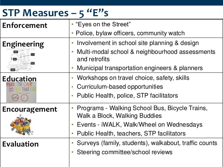 """STP Measures – 5 """"E""""sEnforcement     • """"Eyes on the Street""""                • Police, bylaw officers, community watchEngine..."""