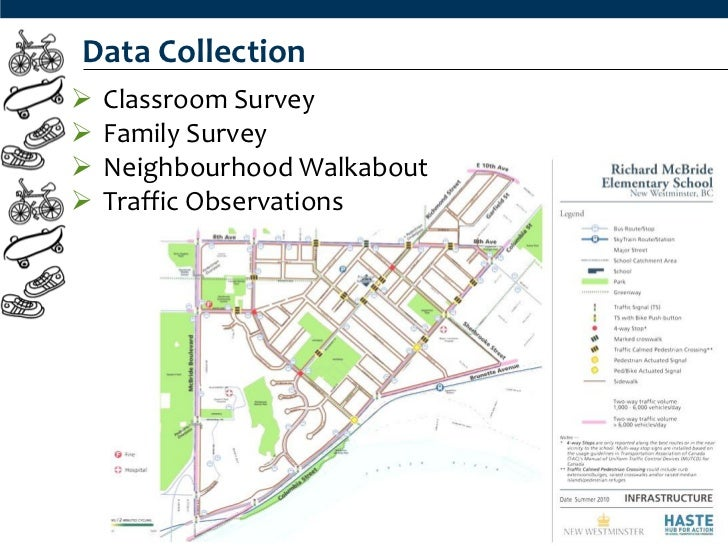 Data Collection   Classroom Survey   Family Survey   Neighbourhood Walkabout   Traffic Observations