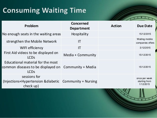 Waiting time project