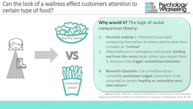 How service employees appearance influences healthiness of food choice Slide 2
