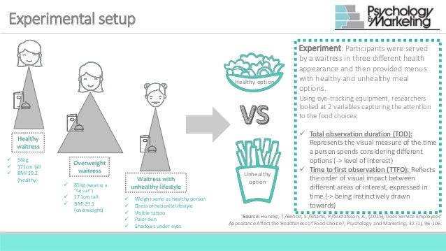 How service employees appearance influences healthiness of food choice Slide 3