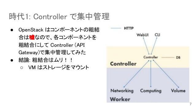 時代1: Controller で集中管理 ● OpenStack はコンポーネントの粗結 合は嘘なので、各コンポーネントを 粗結合にして Controller (API Gateway)で集中管理してみた ● 結論: 粗結合はムリ!! ○ V...