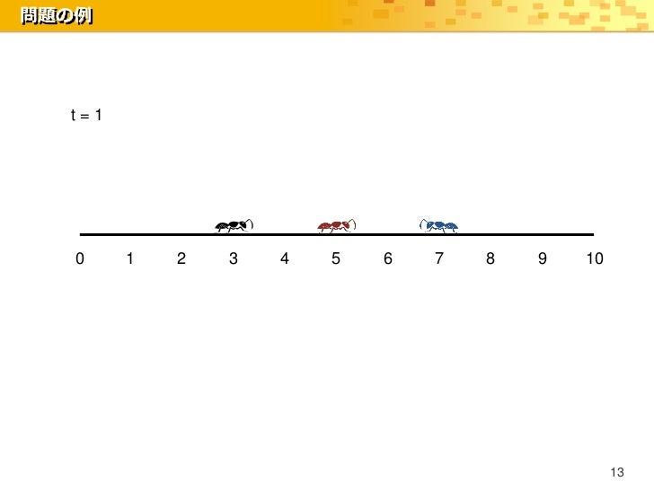 問題の例  t=1   0    1   2   3   4   5   6   7   8   9   10                                                 13