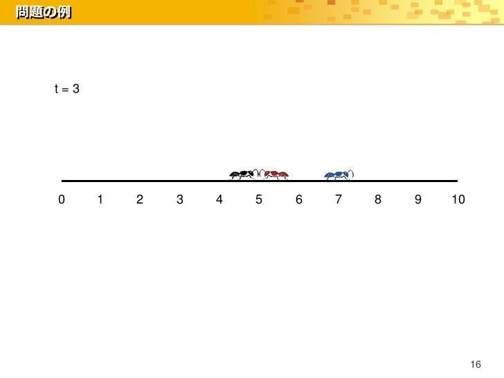 問題の例  t=3   0    1   2   3   4   5   6   7   8   9   10                                                 16