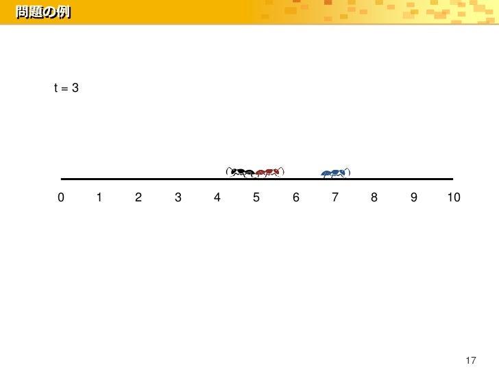 問題の例  t=3   0    1   2   3   4   5   6   7   8   9   10                                                 17