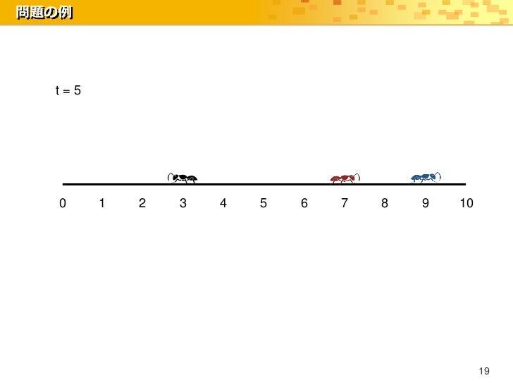 問題の例  t=5   0    1   2   3   4   5   6   7   8   9   10                                                 19