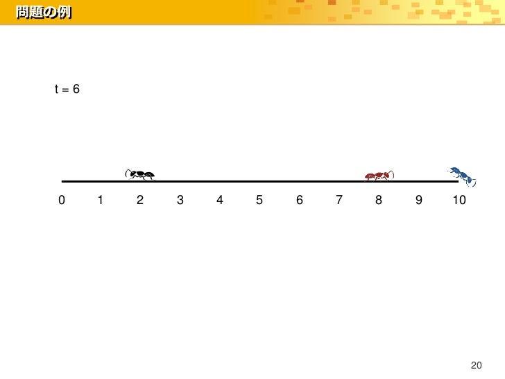 問題の例  t=6   0    1   2   3   4   5   6   7   8   9   10                                                 20
