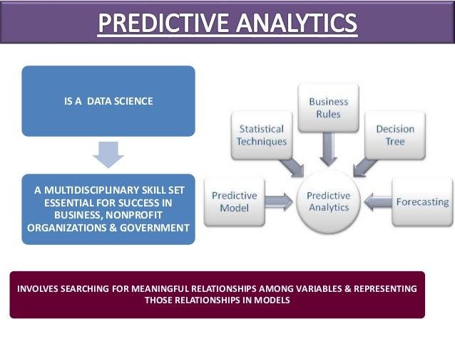 Predictive Validity Paper - edmentum.com
