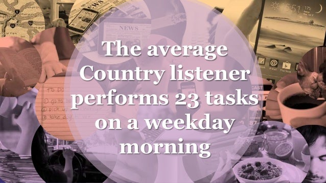 """""""Wake Me Up"""" The average Country listener performs 23 tasks on a weekday morning"""