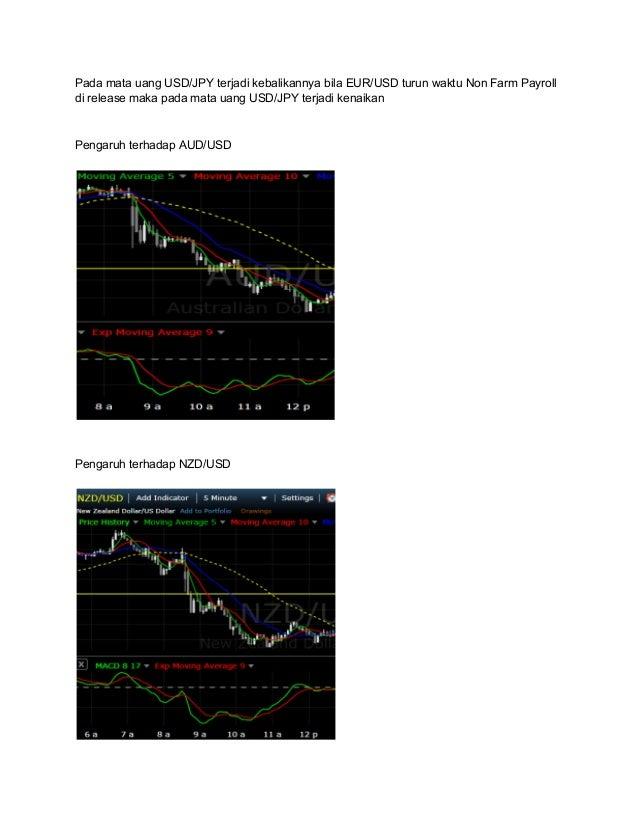 Waktu trading forex terbaik di pakistan