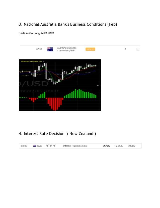 Free live trading news