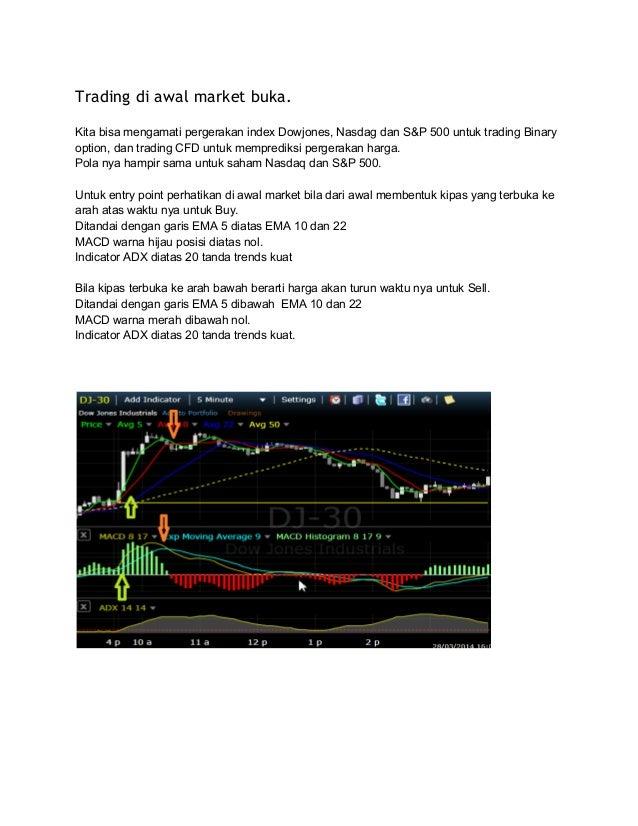 Option trading terbaik