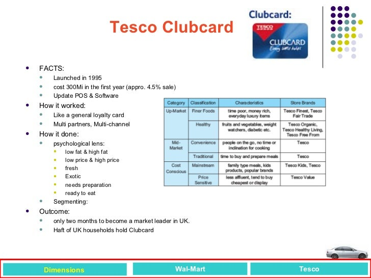 variable costs of tesco Tesco mobile  response to ofcom consultation  mobile number portability  variable costs have been included in ofcom's analysis but variable cost savings do not.