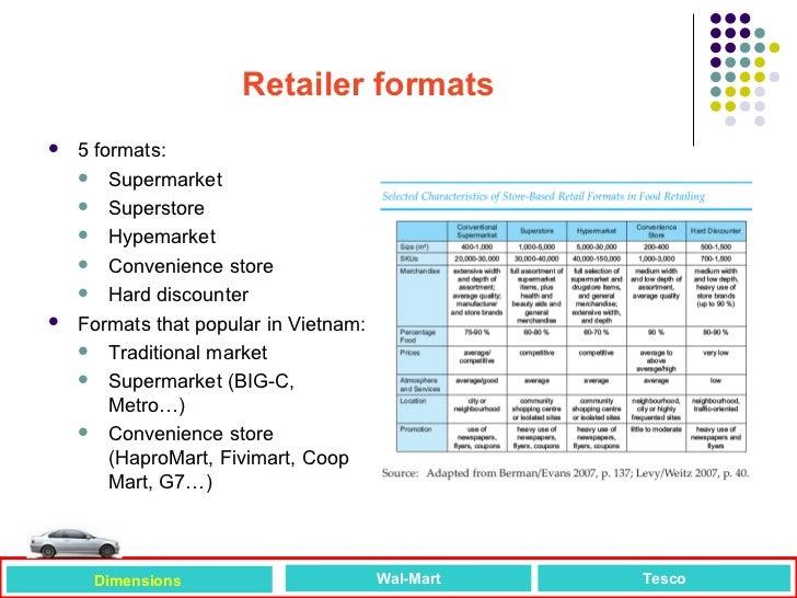 Store Format Pinephandshakeapp