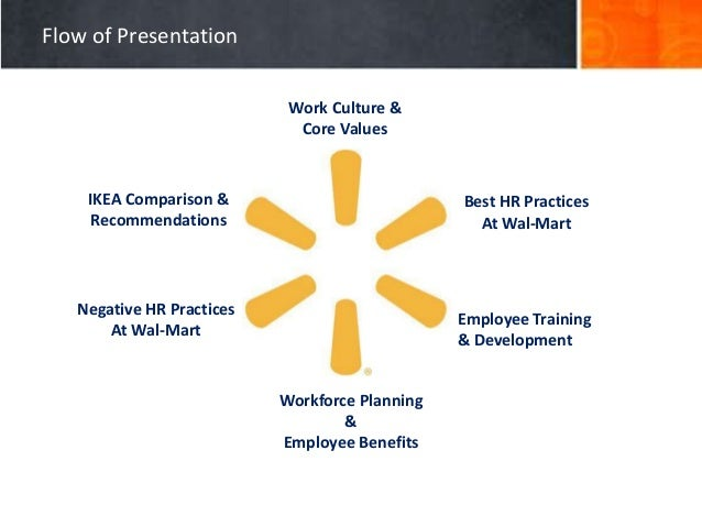 walmart hr practices Performance management - alignment  with both the organization's competitive strategy and it's internal hr practices  walmart's strategy is considered a cost.