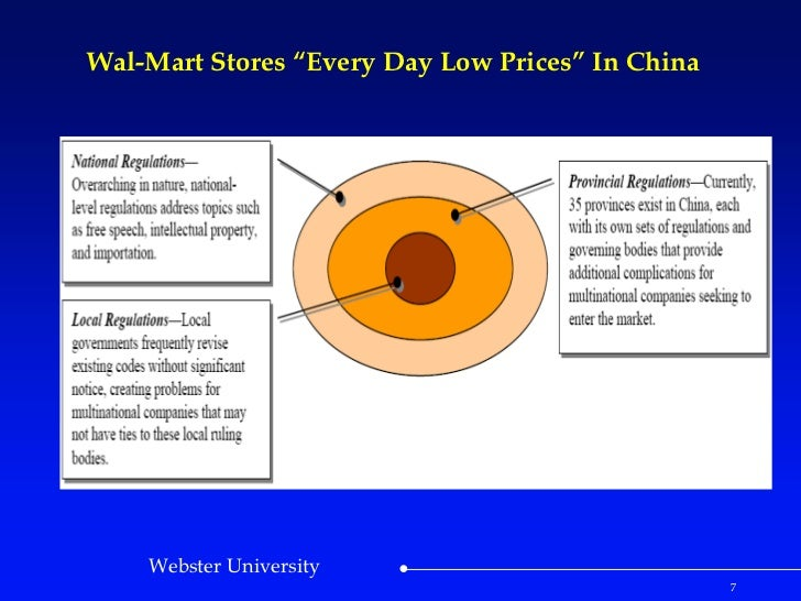 Case analysis wal mart stores everyday low