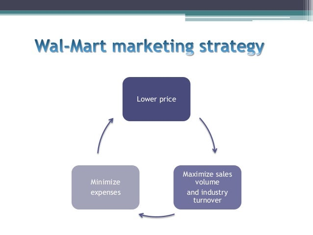 wal mart operations in brazil an emerging In issue #1358, alexander green discusses wal-mart's recent offer for south african retailer, massmart holdings, plus 5 reasons to invest in emerging markets.