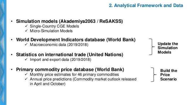2. Analytical Framework and Data • Simulation models (Akademiya2063 / ReSAKSS)  Single-Country CGE Models  Micro-Simulat...