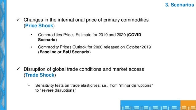 3. Scenarios  Changes in the international price of primary commodities (Price Shock) • Commodities Prices Estimate for 2...