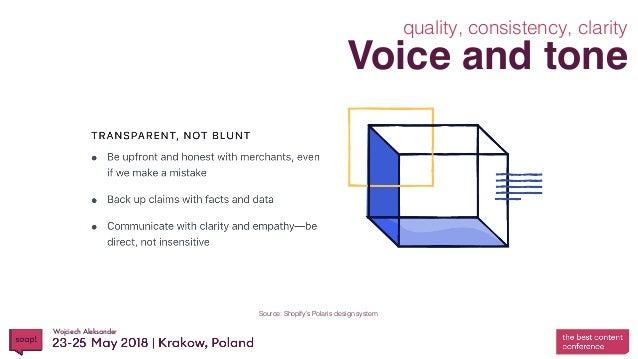 Wojciech Aleksander Voice and tone quality, consistency, clarity Source: Shopify's Polaris design system