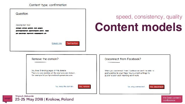 Wojciech Aleksander Content models speed, consistency, quality