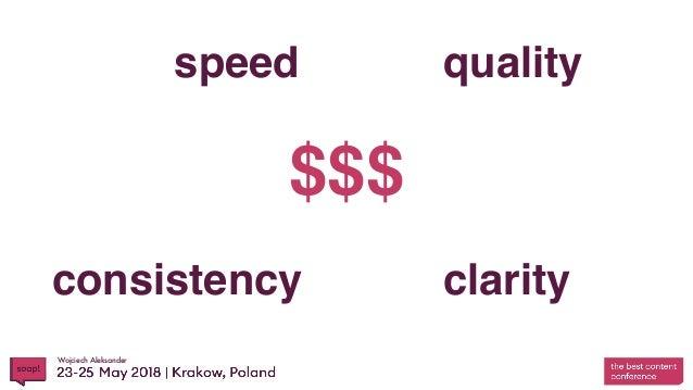 Wojciech Aleksander $$$ speed quality consistency clarity